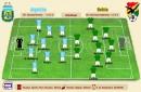 Alineación Argentina vs Bolivia; Amistoso; viernes 04 de septiembre a las 20:30HB; estadio Houston Sports Park (EEUU)