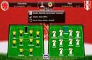 Alineación Colombia vs Perú; eliminatorias al mundial Rusia 2018; zona conmebol; Fecha 1; jueves 08 de octubre a las 16:30HB