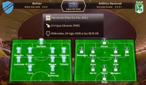 Probables alineaciones Bolívar vs Atlético Nacional; Copa Sudamericana 2016; Segunda Fase; míercoles 24 de agosto a las 18:15 HB
