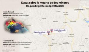 Datos sobre la muerte de dos mineros, según dirigentes cooperativistas